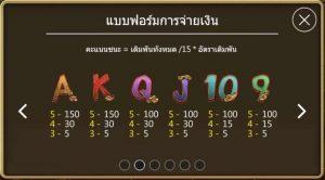 สัญลักษณ์ทั่วไปในเกมเทพเจ้าลิง
