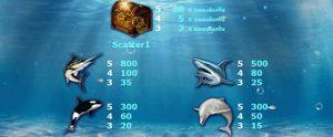 สัญลักษณ์และการจ่ายเงินรางวัล Ocean World